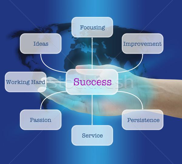 успех фактор стороны семь ключами Сток-фото © vichie81