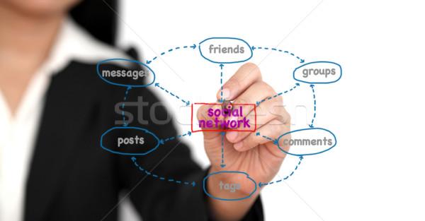 Réseau social activité diagramme asian femme d'affaires écrit Photo stock © vichie81