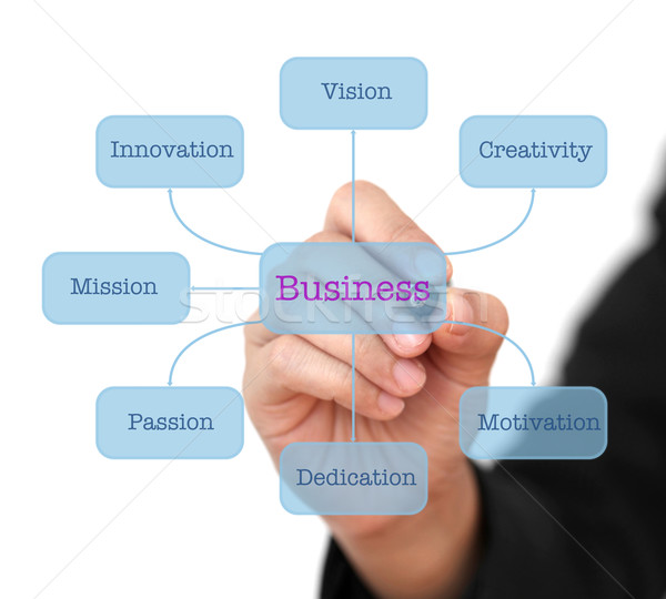 Building World Business Diagram Stock photo © vichie81