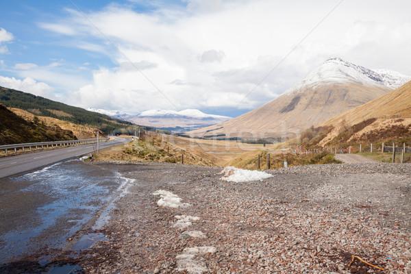 Countryside landscape Highland Scotland Stock photo © vichie81