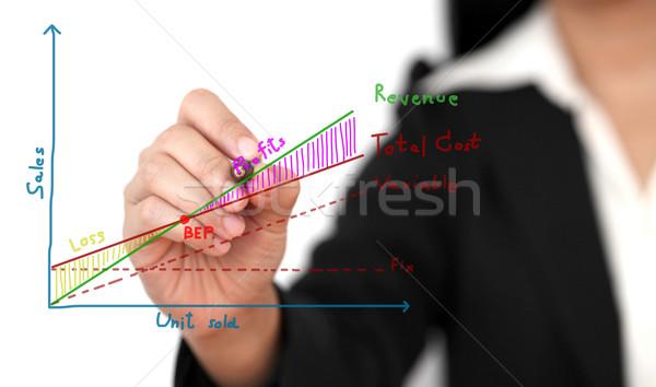 break even point analysis Stock photo © vichie81