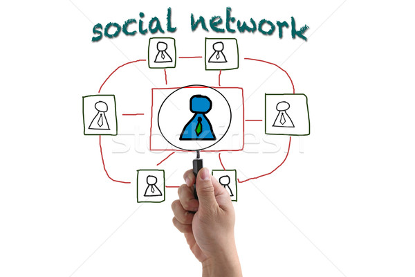 recruitment from social network Stock photo © vichie81