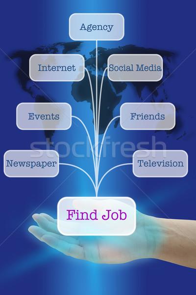 Talál állás kéz tart hét út Stock fotó © vichie81