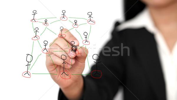 building social network concept Stock photo © vichie81