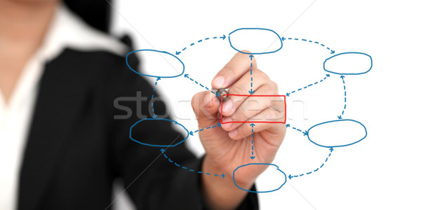 business analysis flow Stock photo © vichie81