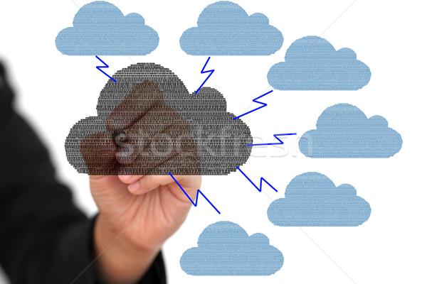 Mulher de negócios escrever mulher tecnologia servidor Foto stock © vichie81