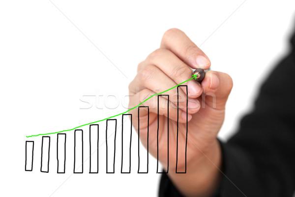 Uptrend Graph Stock photo © vichie81