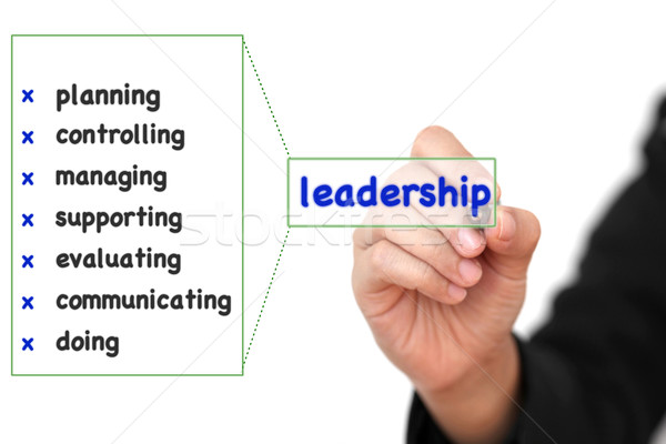 business leadership concept list Stock photo © vichie81