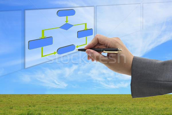 draw online flowchart Stock photo © vichie81