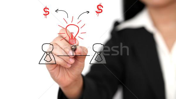 Money from Brainstorming Stock photo © vichie81