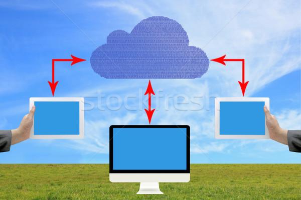 Blue sky telefone tecnologia servidor teia Foto stock © vichie81