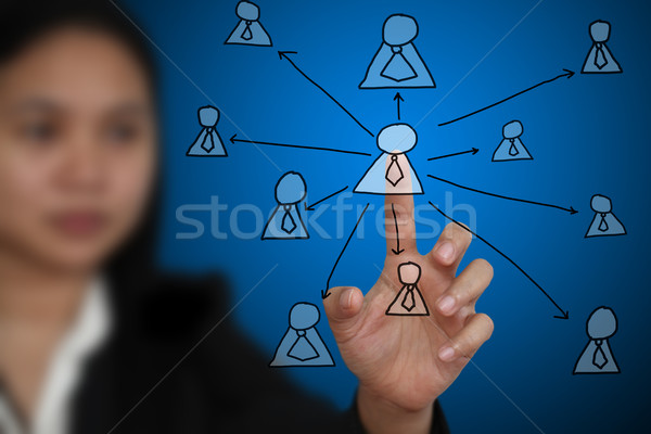 Business decentralization concept Stock photo © vichie81