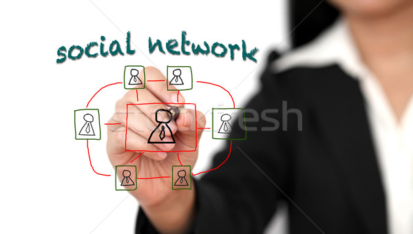 social network concept Stock photo © vichie81