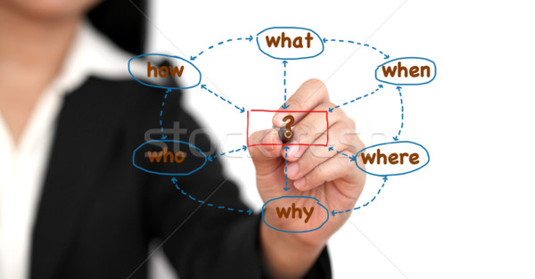 business problem analysis Stock photo © vichie81