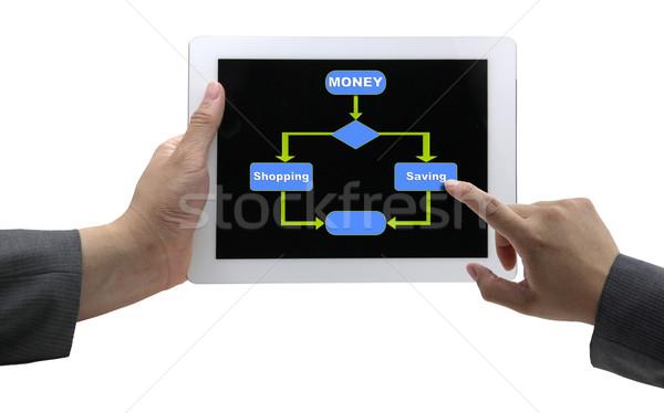 On-line asiático empresário mão escolher Foto stock © vichie81