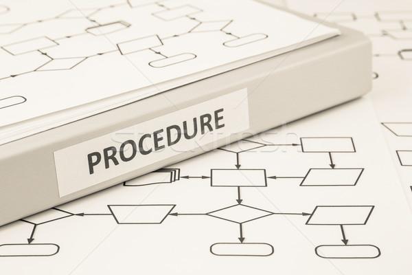 Eljárás folyamat munka utasítás irat szó Stock fotó © vinnstock