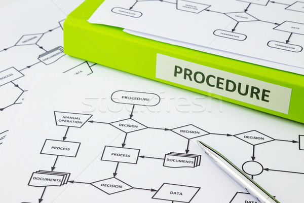 Procedure decision manual and documents Stock photo © vinnstock