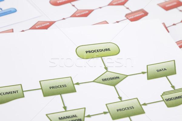 Procedura dokumentu danych kontroli analiza wykres Zdjęcia stock © vinnstock