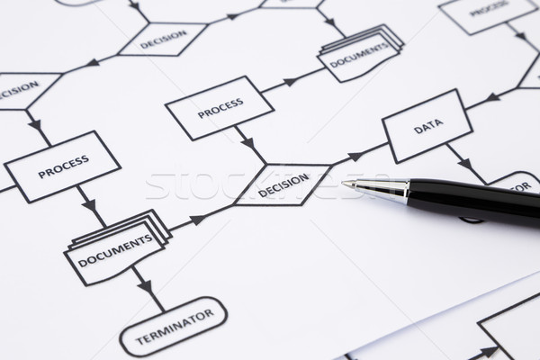 Decision making process concept and method Stock photo © vinnstock