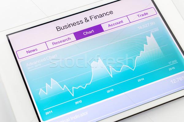 компьютер таблетка диаграммы финансовых Фондовый рынок Сток-фото © vinnstock