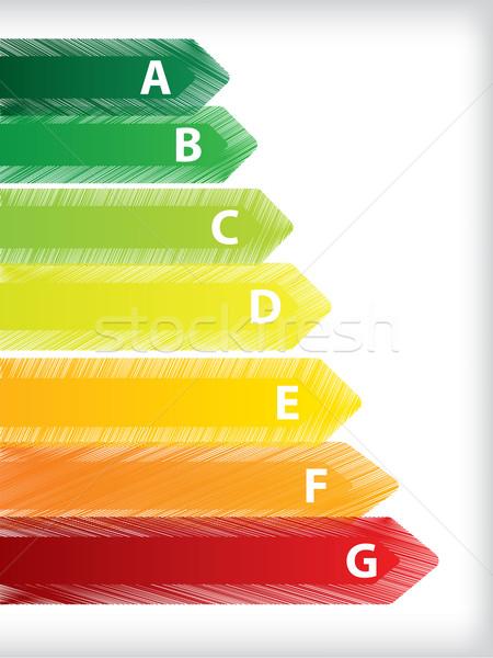 Energy efficiency rating labels Stock photo © vipervxw