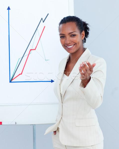 этнических деловая женщина презентация портрет компания заседание Сток-фото © wavebreak_media