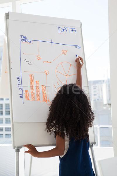 Hátsó nézet üzletasszony ír tábla megbeszélés iroda Stock fotó © wavebreak_media