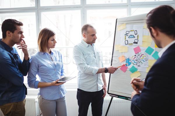 üzletember emberek megbeszél tárgyalóterem fehér tábla kreatív Stock fotó © wavebreak_media
