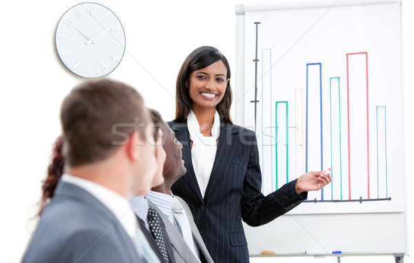 Charming businesswoman pointing at a white board while doing a presentation Stock photo © wavebreak_media