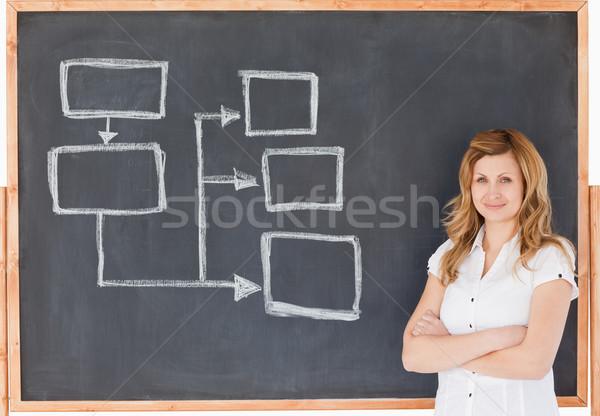 Kadın öğretmen bakıyor kamera ayakta tahta Stok fotoğraf © wavebreak_media