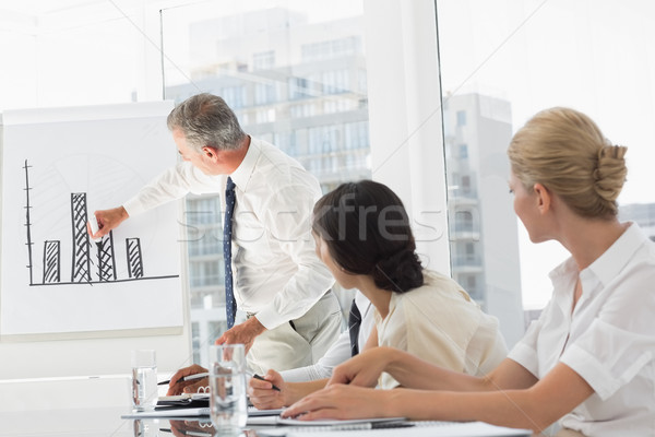Business manager presenting bar chart to his staff Stock photo © wavebreak_media