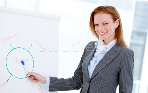 деловая женщина указывая заседание служба улыбка Сток-фото © wavebreak_media