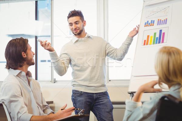 Confident businessman giving presentation in meeting room Stock photo © wavebreak_media