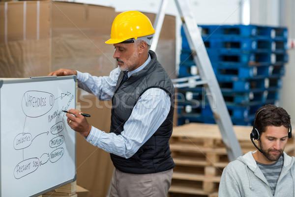 Magazynu pracownika piśmie człowiek przemysłu Zdjęcia stock © wavebreak_media