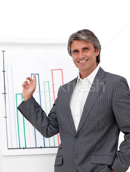 Reifen Geschäftsmann Präsentation weiß Business Sitzung Stock foto © wavebreak_media