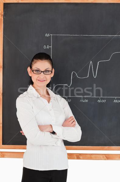 Wetenschapper uitleggen charts naar camera lab Stockfoto © wavebreak_media