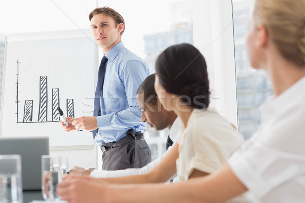 Businessman presenting bar chart to colleagues Stock photo © wavebreak_media