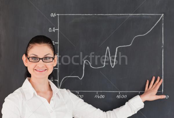 Wetenschapper tonen charts permanente Blackboard lab Stockfoto © wavebreak_media
