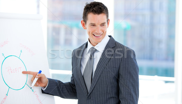 Self-assured businessman pointing at a white board Stock photo © wavebreak_media