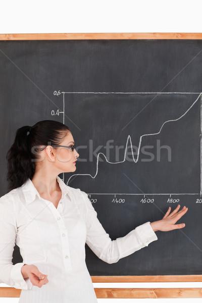 Lehrer Charts Studenten Klassenzimmer Büro Stock foto © wavebreak_media