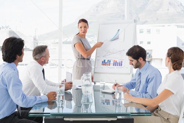 Business woman giving a presentation Stock photo © wavebreak_media