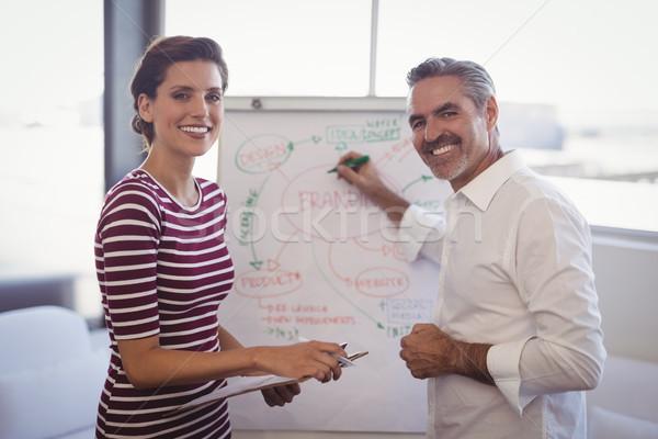 Mosolyog üzletember nő stratégia tábla iroda Stock fotó © wavebreak_media