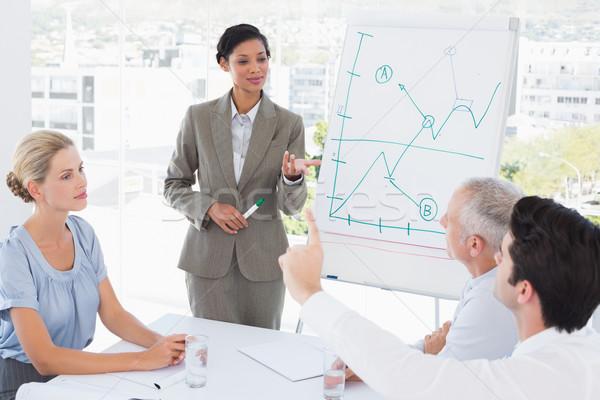 üzletasszony magyaráz grafikon tábla iroda megbeszélés Stock fotó © wavebreak_media