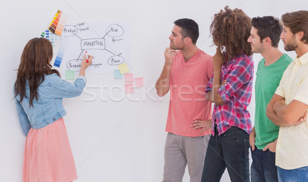 Creative team watching colleague draw flowchart Stock photo © wavebreak_media