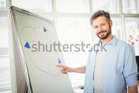 Angry man looking at page Stock photo © wavebreak_media