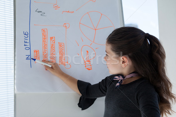 Side view of businesswoman writing on whiteboard Stock photo © wavebreak_media