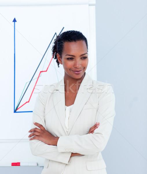 этнических деловая женщина презентация компания заседание конференции Сток-фото © wavebreak_media