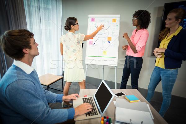 Nő megbeszél folyamatábra fehér tábla munkatársak iroda Stock fotó © wavebreak_media