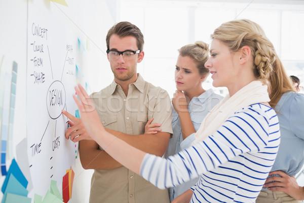 Megbeszélés tábla csoport iroda kéz megbeszélés Stock fotó © wavebreak_media