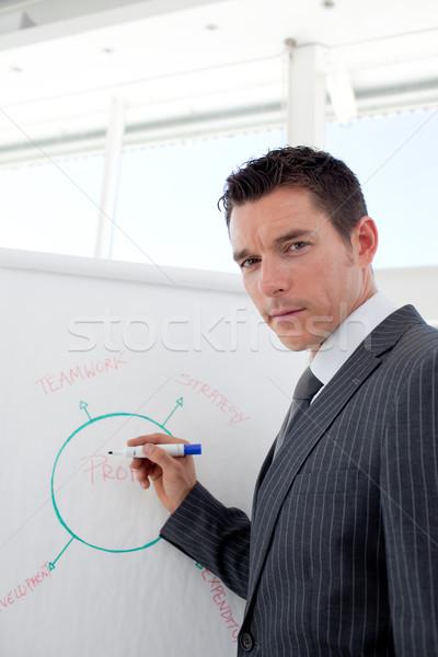 Vonzó üzletember konferencia iroda férfi megbeszélés Stock fotó © wavebreak_media